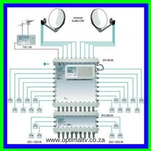 9 cable system, 9 cable distribution