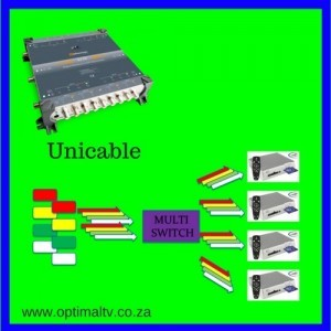 9 cable scr multiswitch, unicable multiwitch
